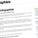 Infographie et webmarketing